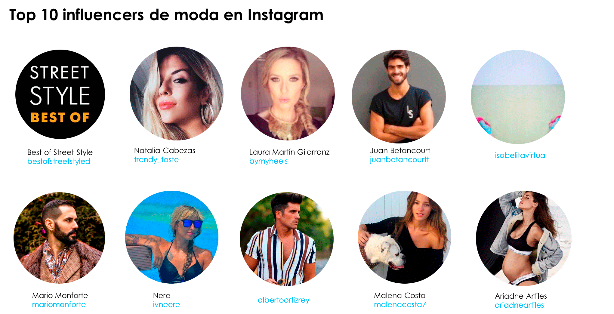 Top 10 influencers de moda en Instagram