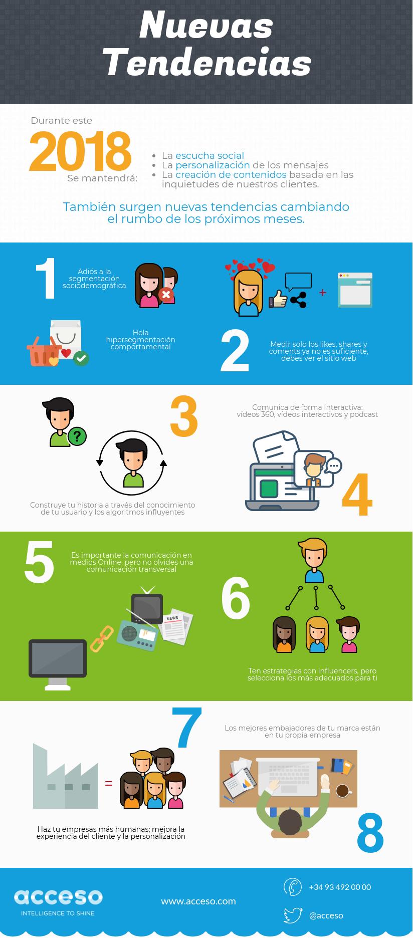 8 tendencias de Comunicación para 2018 (infografía)
