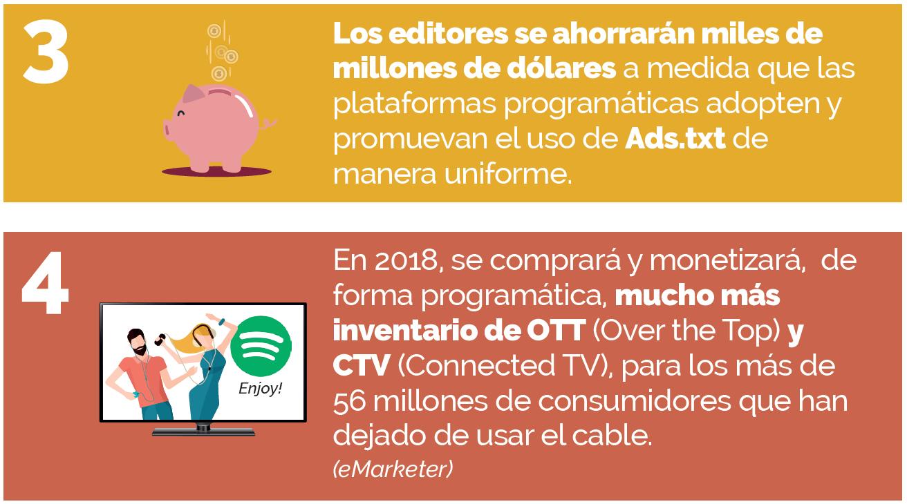La publicidad programática crecerá un 38% en España en 2018